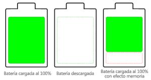 Memoria batería